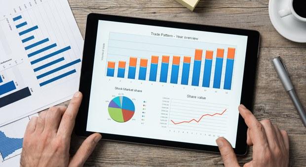 Izboljšanje poslovnih rezultatov